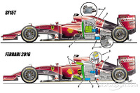 Analysis: Ferrari poised for radical engine overhaul
